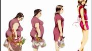Muscle Damage -Най-ефективният начин да изгорим излишните мазнини