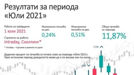 Резултати от дейността в DInvest м. Юли profit 23.84%