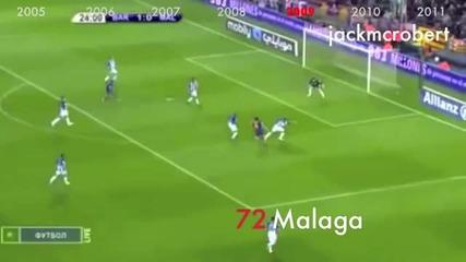 Всичките 202 гола на Меси за Барселона