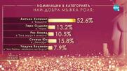 ЧАСОВЕ ПРЕДИ НАГРАДИТЕ: Кои са фаворитите на българските звезди?
