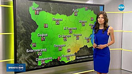 Прогноза за времето (01.05.2019 - сутрешна)