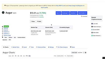 Augur Token Price Prediction 2020 - REP Token Price Analysis