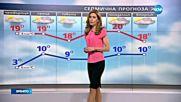 Прогноза за времето (27.04.2016 - централна емисия)