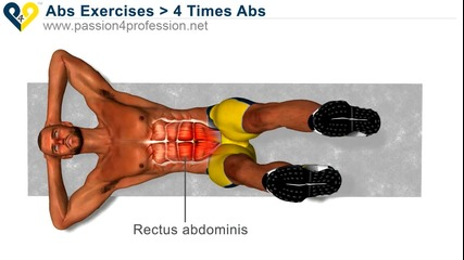 Тренировка за перфектно тяло