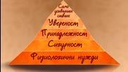 Пирамида на Маслау - самоусъвършенстване