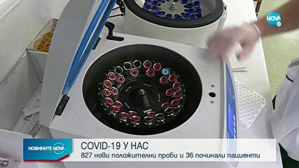 827 нови случая на COVID-19 в страната