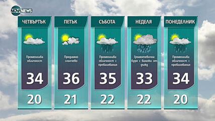 Прогноза за времето на NOVA NEWS (22.06.2021 - 20:00)