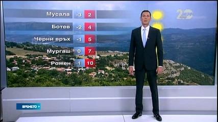Прогноза за времето (03.11.2014 - централна)