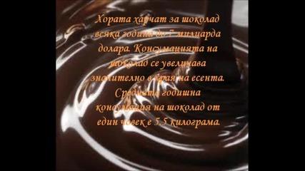 Факти за шоколада