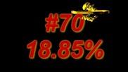 Топ 100 Велики Рок Песни На Всички Времена #80 до #61