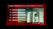 Годишни музикални награди на Тв Планета /най - Прогресиращ Изпълнител На 2010г./