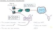 14. Ip Fundamentals -gluing Ip Communication Together Part 3