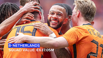 The most valuable teams at EURO 2020