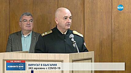 243 са заразените с коронавирус в България