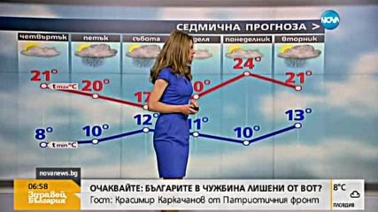 Прогноза за времето (19.05.2016 - сутрешна)