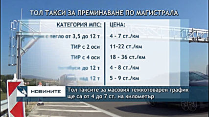Тол таксите за масовия тежкотоварен трафик ще са от 4 до 7 ст. на километър