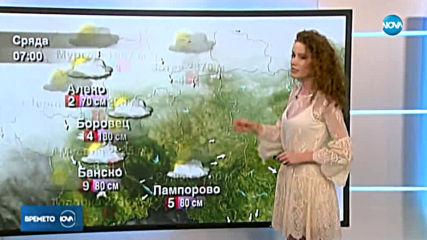 Прогноза за времето (18.02.2020 - централна емисия)
