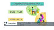 България е последна в ЕС по дял на работещи от вкъщи