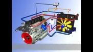 Охладителна система със хидростатично предаване към витлото