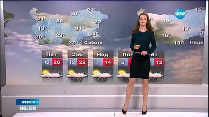 Прогноза за времето (17.04.2015 - сутрешна)