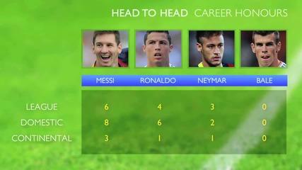 Ronaldo vs Messi vs Bale vs Neymar (hd)