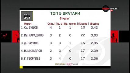 Светльо Вуцов разби конкуренцията при вратарите в efbet Лига