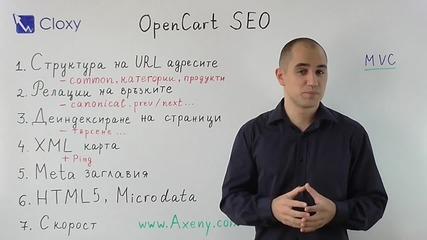 Seo оптимизация на Opencart