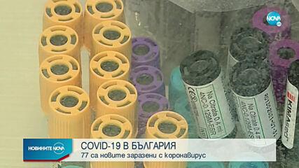 77 нови случаи на COVID-19 у нас