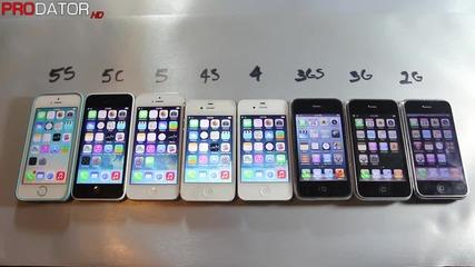Тестване на Всички Iphone 'и
