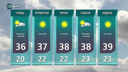 Прогноза за времето на NOVA NEWS (26.07.2021 – 21:00)