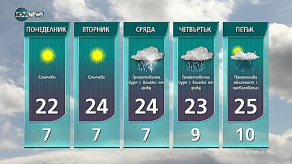 Прогноза за времето на NOVA NEWS (09.05.2021 - 13:00)