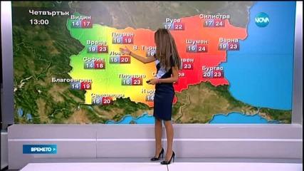 Прогноза за времето (09.09.2015 - централна)