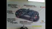 *castrol*сервизът,  от който се нуждае вашият автомобил - Варна