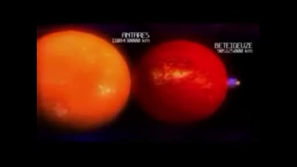 Planets - Impressive