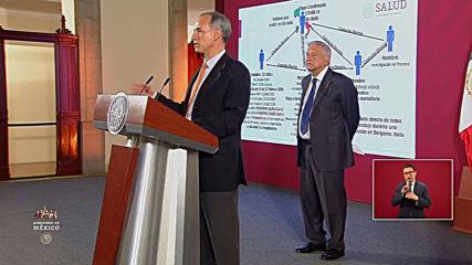 Mexico: Government confirms first case of coronavirus, corroborating a second