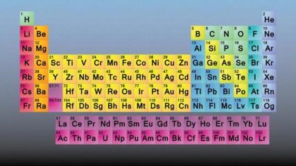 Любопитни факти за имената на химичните елементи
