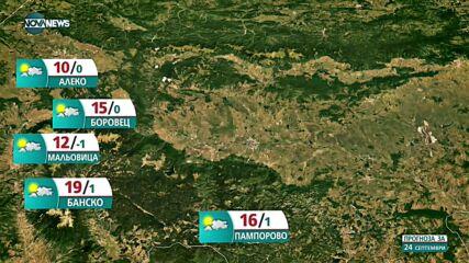 Прогноза за времето на NOVA NEWS (24.09.2021 – 10:00)