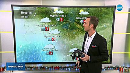 Прогноза за времето (10.12.2019 - сутрешна)