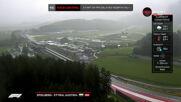 Три варианта за стартова решетка за Гран При на Щирия