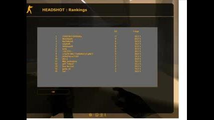 Мои Резултати От Counter Strike 1.6