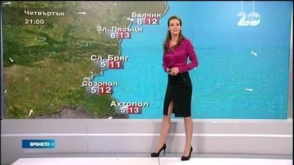 Прогноза за времето (25.12.2014 - сутрешна)