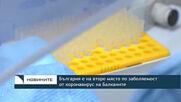 България е на второ място по заболяемост от коронавирус на Балканите