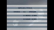 """Украйна – Франция 0:2 след пороен дъжд на """"Донбас Арена"""""""