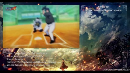 Top Upcoming Spring 2015 Anime