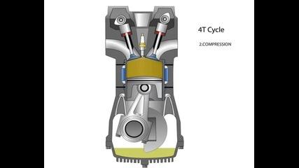 4т двигател - анимация на работата