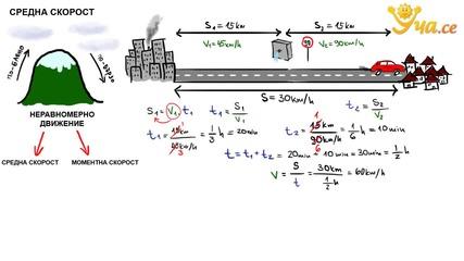Уча.се - Средна скорост - Физика - 8 клас