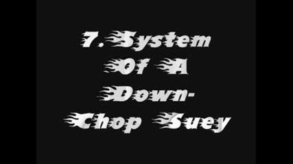 Top 10 Rock and Metal Songs