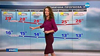 Прогноза за времето (12.09.2016 - обедна)