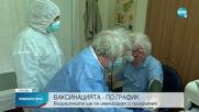 Министерството на здравеопазването обяви нов график за ваксиниране