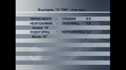 """Черно море"" и ""Славия"" не се победиха, ""Нефтохимик"" с първи успех за сезона"